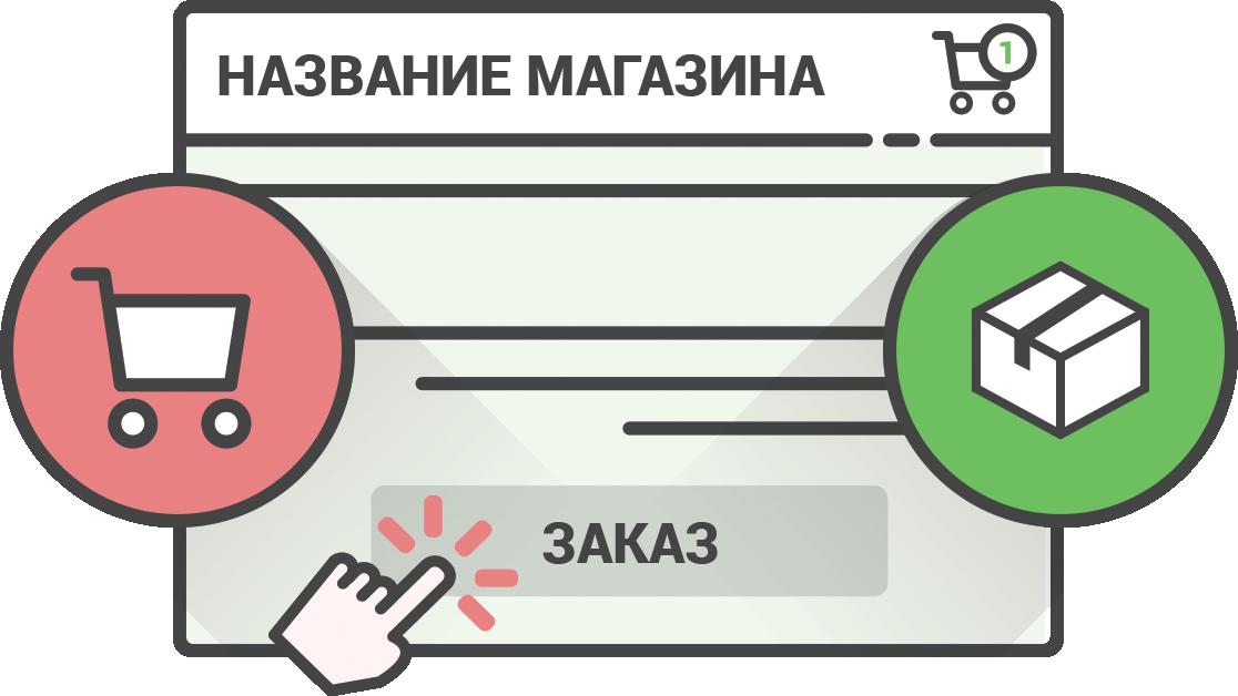 партнерские программы модель COD