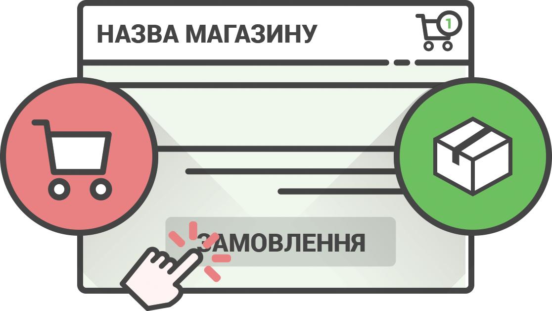 партнерські програми модель COD