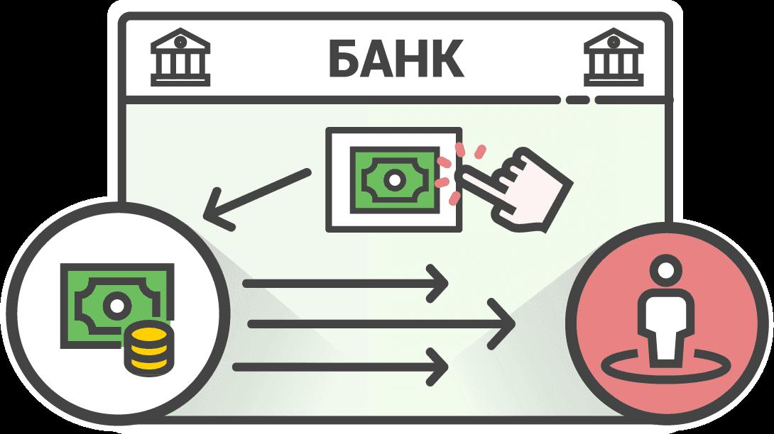 партнерские программы модель СРА